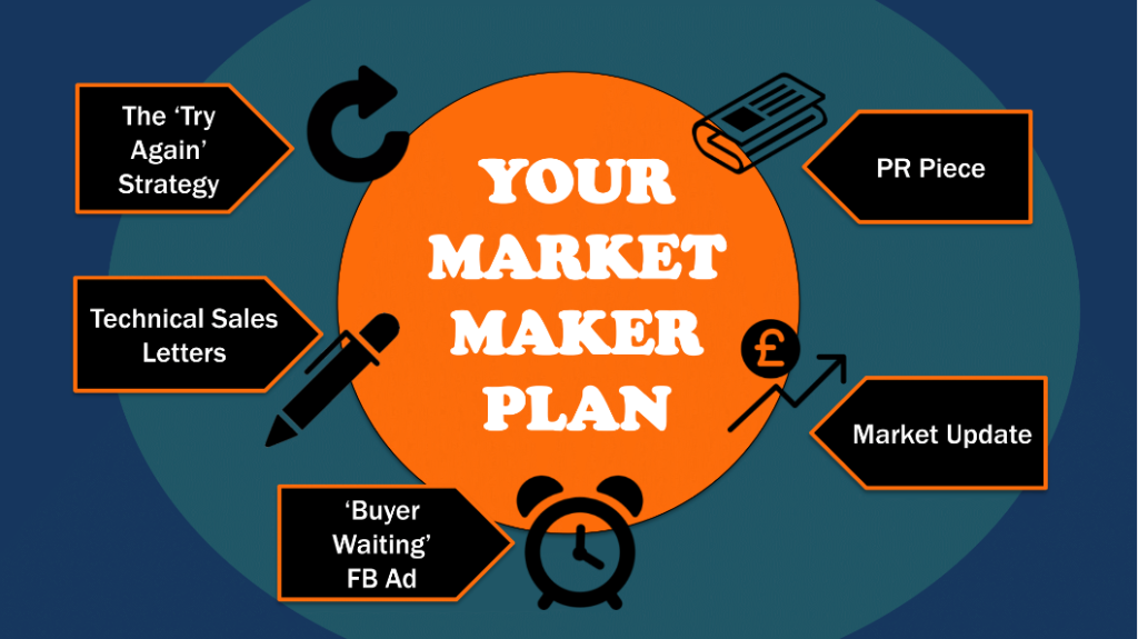 Your Market Maker Plan graphic - including 5 marketing tactics