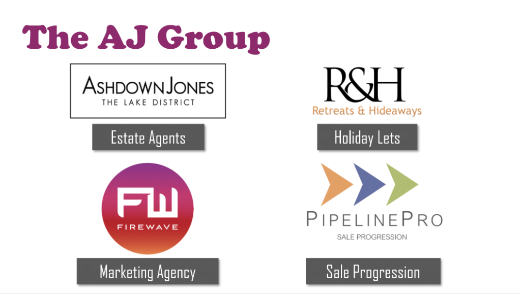 The AJ Group's company names, logos and what they do