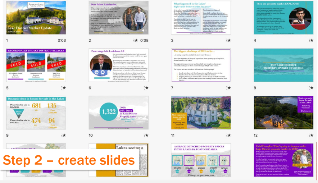 a mixture of powerpoint slides about Lake District Market Update