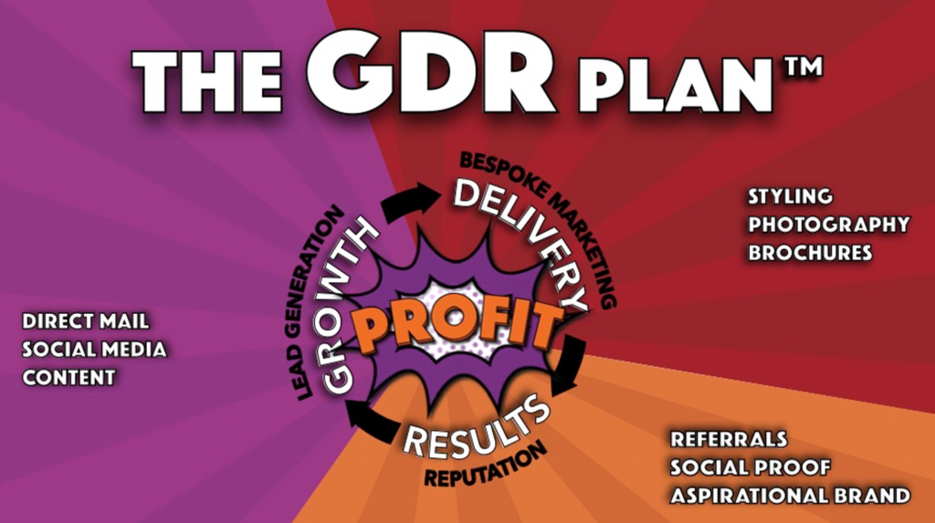 The GDR plan, stating the plan consisting of Growth, Delivery and Results